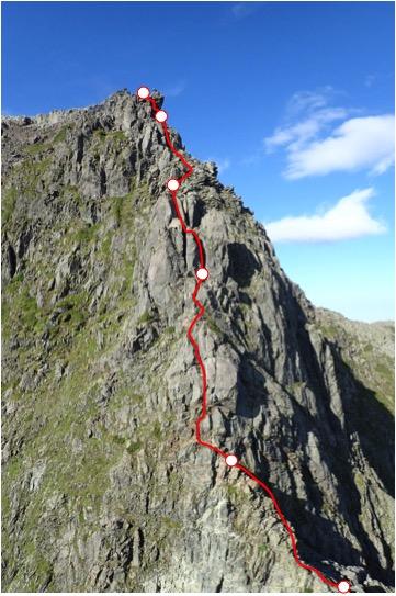 3峰の登攀したルート